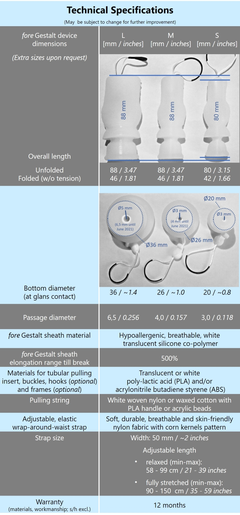 foreGestalt companion - Comparative Technical Specifications Table